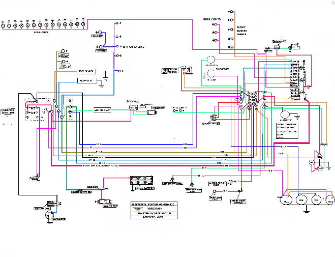 international engine wiring diagram