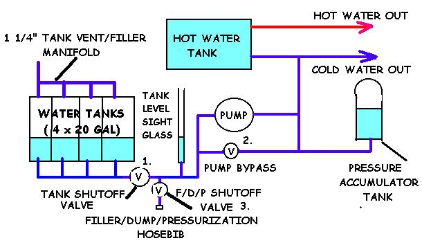 door monitor schematic